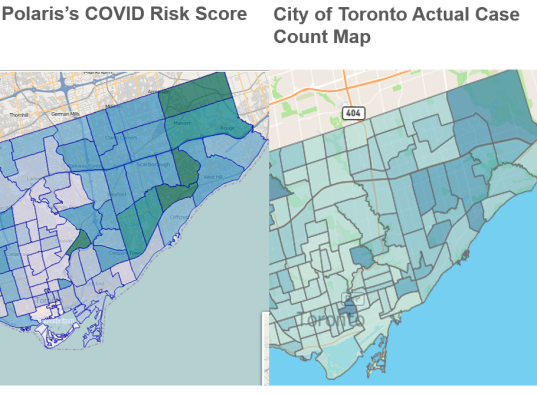 Polaris COVID Risk Score matches Actual Toronto COVID Cases